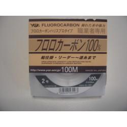 Μισινέζα Ψαρέματος FLUOROCARBON 0.235mm/1,00 m